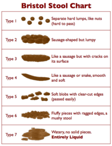 Big-Bristol_Stool_Chart